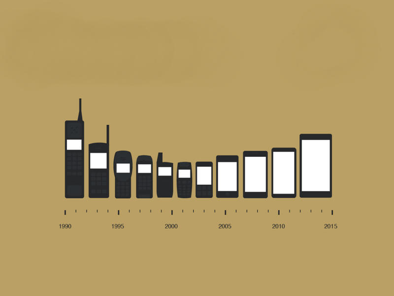 Evolution of the Camera Phone